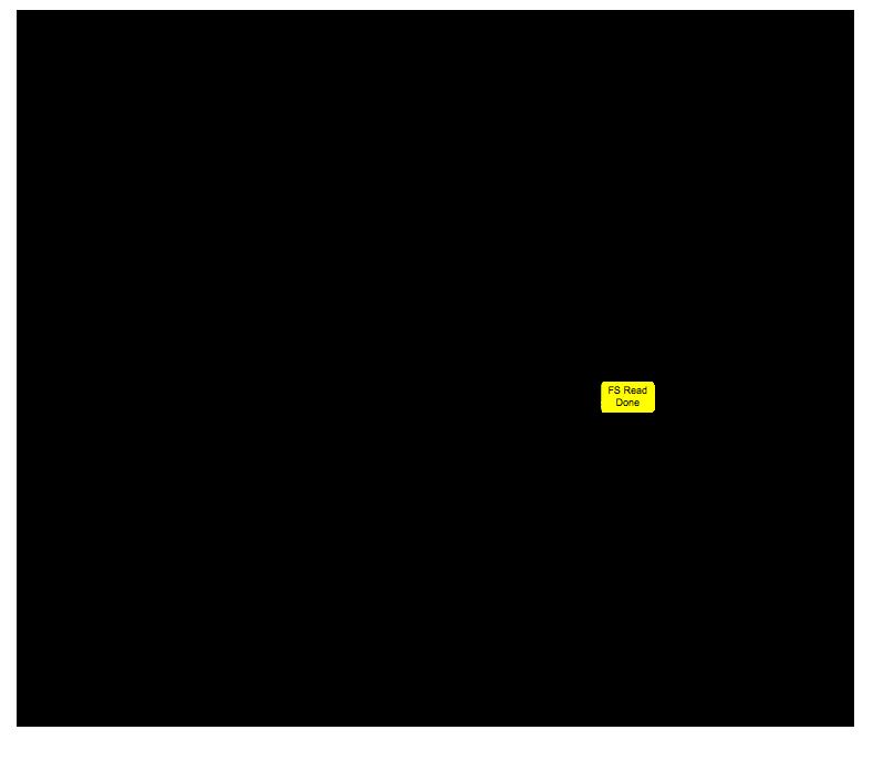 Event loop diagram
